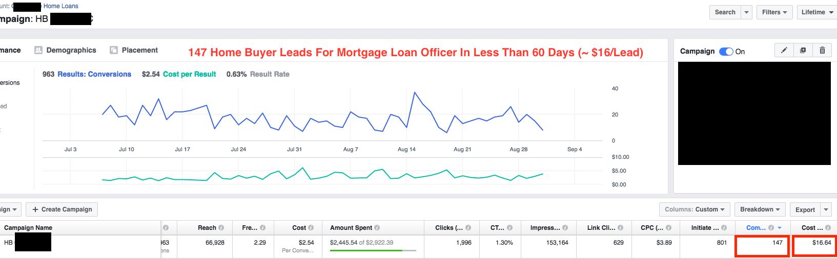 Mortgage-LO-Campaign